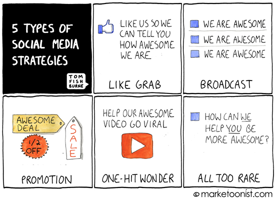 Five Types of Social Media Strategy